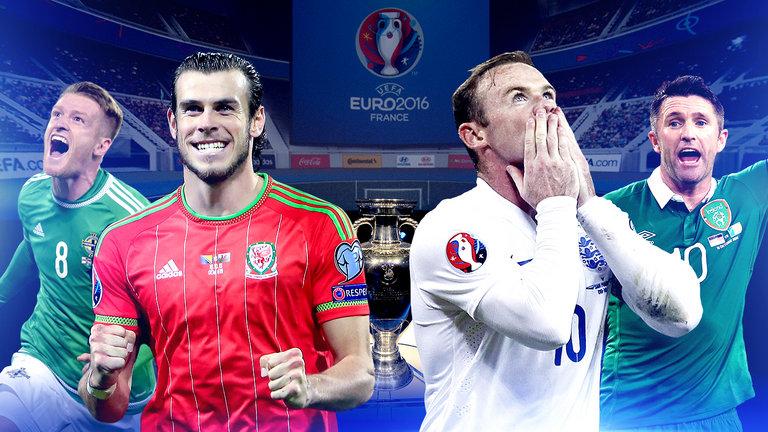 EURO (2016) Football Prediction