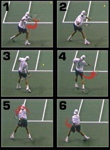 Perkenaan Bet Pada Bola Saat Melakukan Pukulan Backhand Topspin : perkenaan, melakukan, pukulan, backhand, topspin, Akhir, Gerakan, Tangan, Benar, Setelah, Pukulan, Backhand, Topspin, Adalah, Goreng