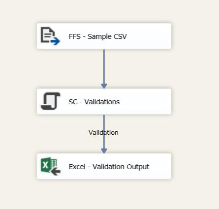 Validating Data using SSIS - Prathy's Blog
