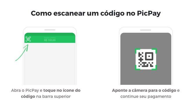 Esquematização de como usar o QRCODE do PicPay