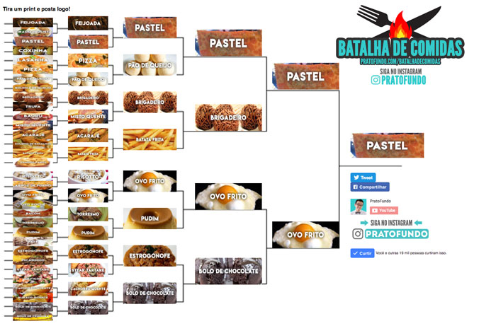 Batalha de Comidas: Você Sabe Dizer Qual É A Melhor Comida? por PratoFundo.com