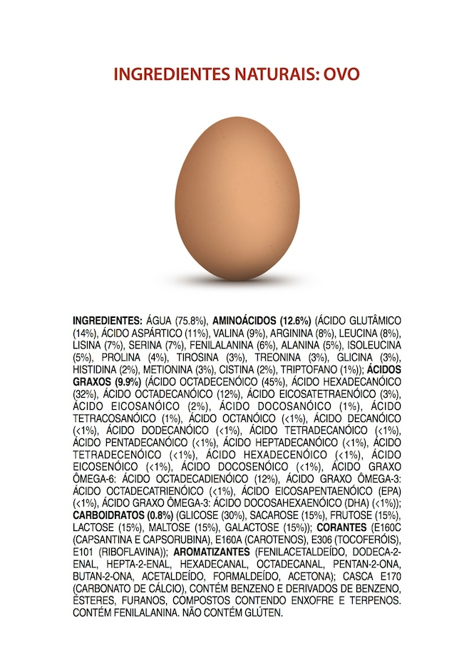 Ingredientes Naturais: Ovo