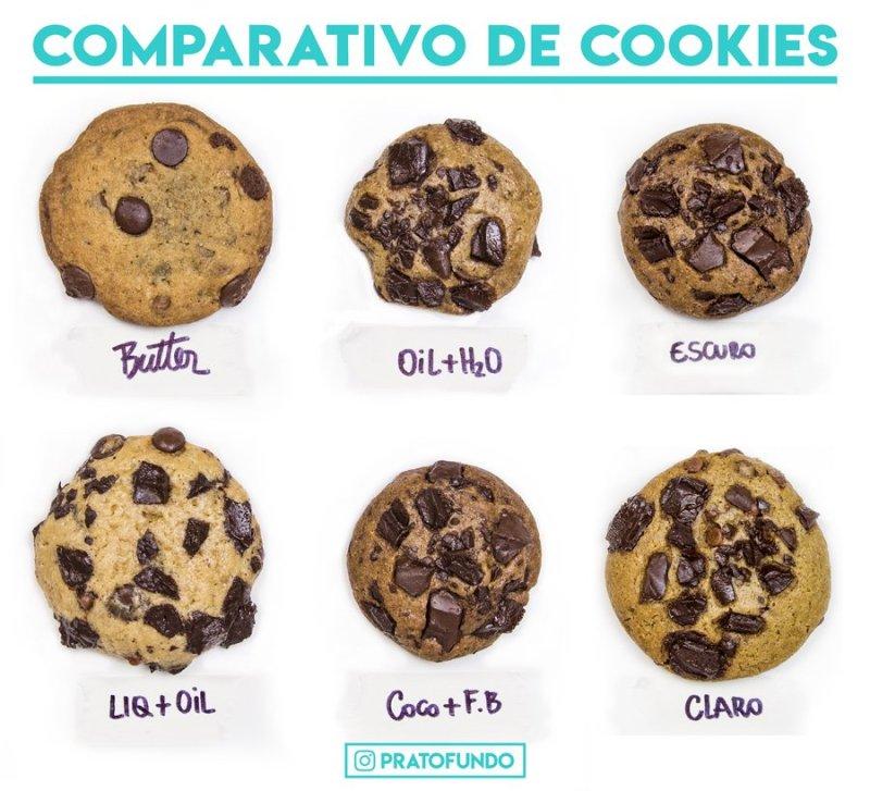 Comparativo de seis cookies feitos de maneiras diferentes para chegar em uma receita vegana.