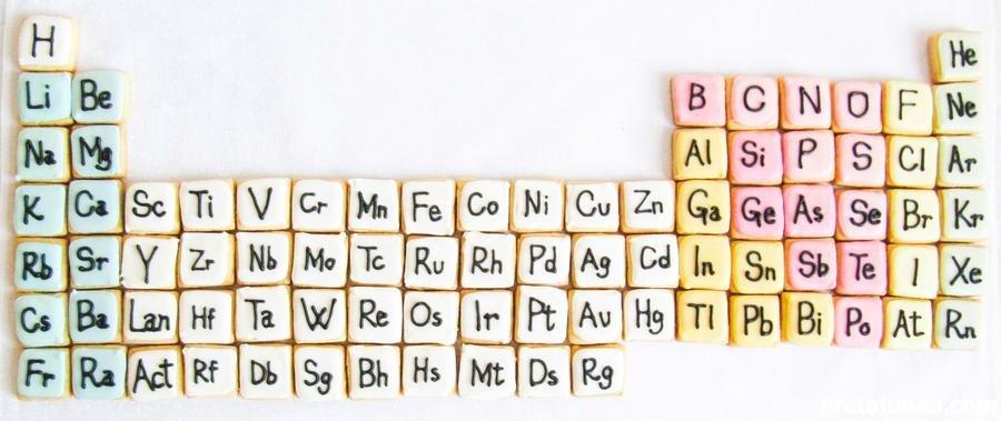 Tabela Periódica Cookies