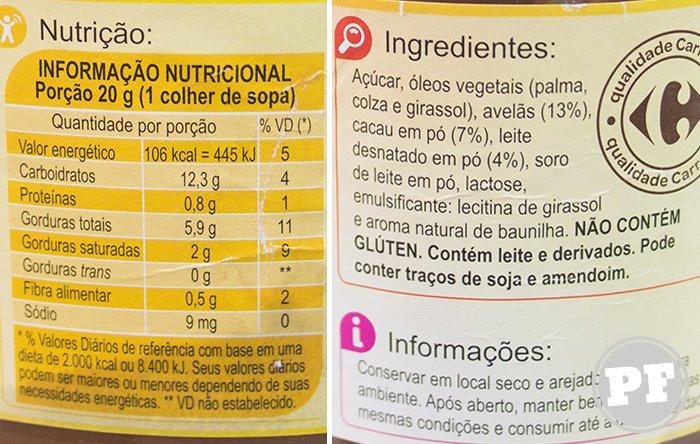 Batalha de Nutella: Carrefour por PratoFundo.com