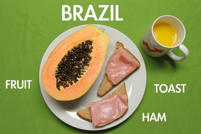 Café da Manhã ao Redor do Mundo