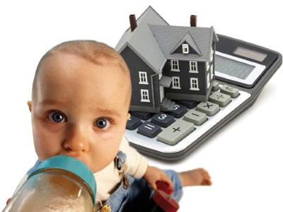Доли в квартире при использовании материнского капитала