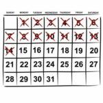 jak obliczyć termin dwóch tygodni