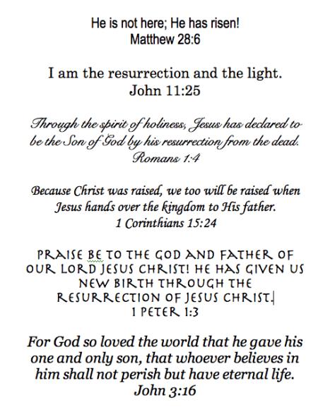 Easter scripture verses