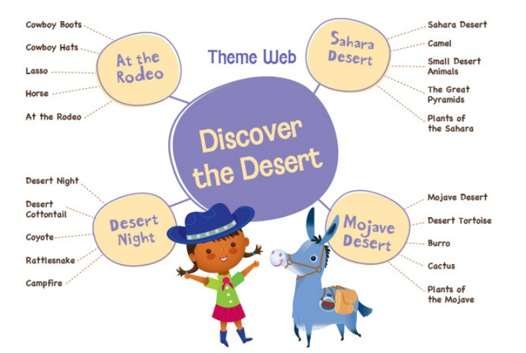 theme web for discover the desert