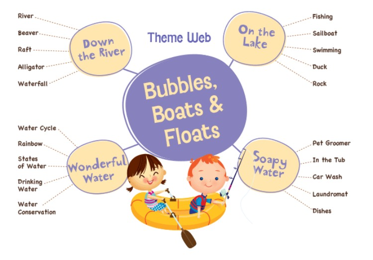 bubbles boats and floats theme web