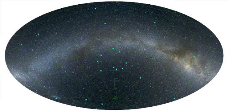 An image of the distribution of GRBs on the sky at a distance of 7 billion light years, centred on the newly discovered ring. The positions of the GRBs are marked by blue dots and the Milky Way is indicated for reference, running from left to right across the image. Credit: L. Balazs