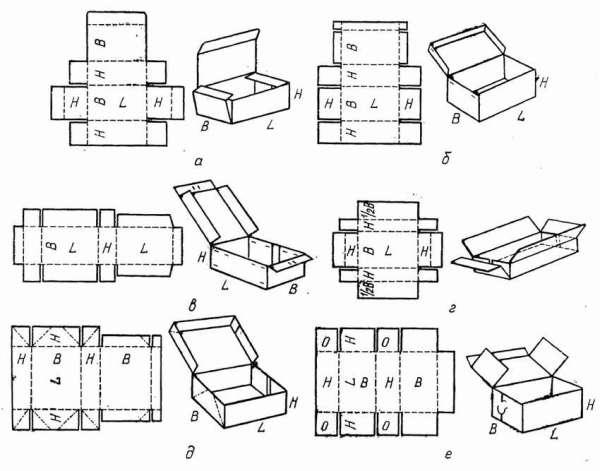 схемы коробки