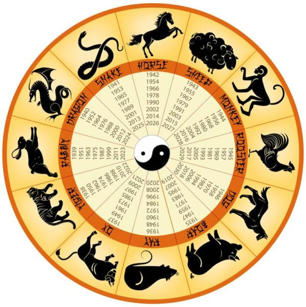12 символов нового года