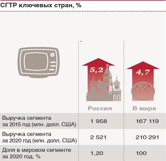 tv-advisory