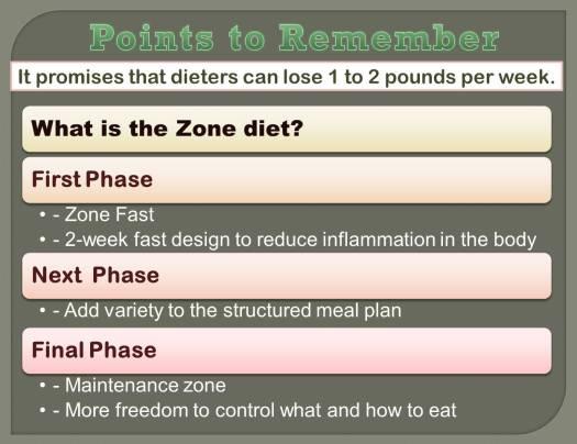 zone diet_1