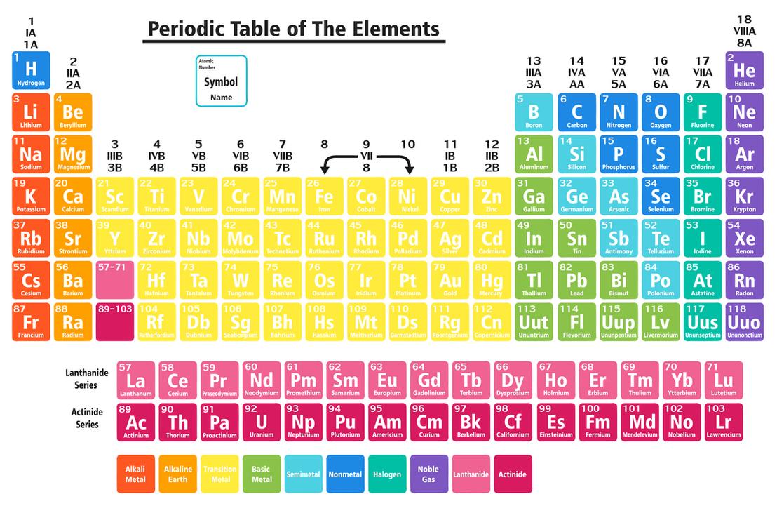 Iodine Element Symbol Atomic Mass