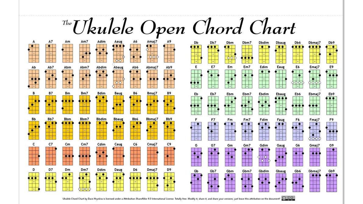 Awesome 3 Chord Guitar Songs Free Crest Beginner Guitar Piano