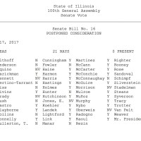 Illinois Democrats Cullerton, Harmon, Hunter, Koehler, Landek, Link, Martinez, McGuire, Morrison, Muñoz, Raoul, Sandoval, Silverstein, Steans and Trotter voted today for pension theft.