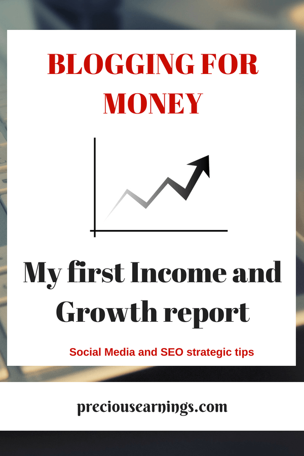 Blogging for Money: Income and Growth Report