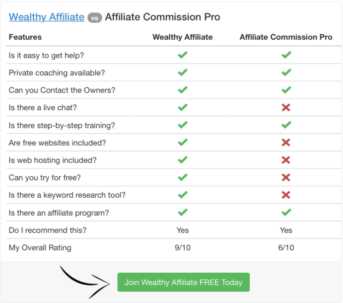 wealthy affiliate vs affiliate commissions pro