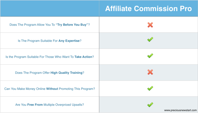 is Affiliate Commission Pro the best make money online program
