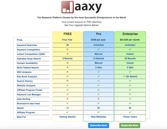 jaaxy pricing structure