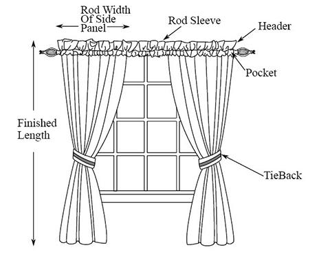 rod pocket panels precision draperies