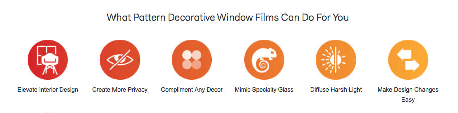 Pattern Decorative Window Films Upgrade Home & Commercial Spaces 2