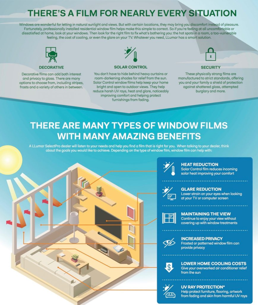 Considering Window Film? Check Out This Home Window Film Buyer's Guide