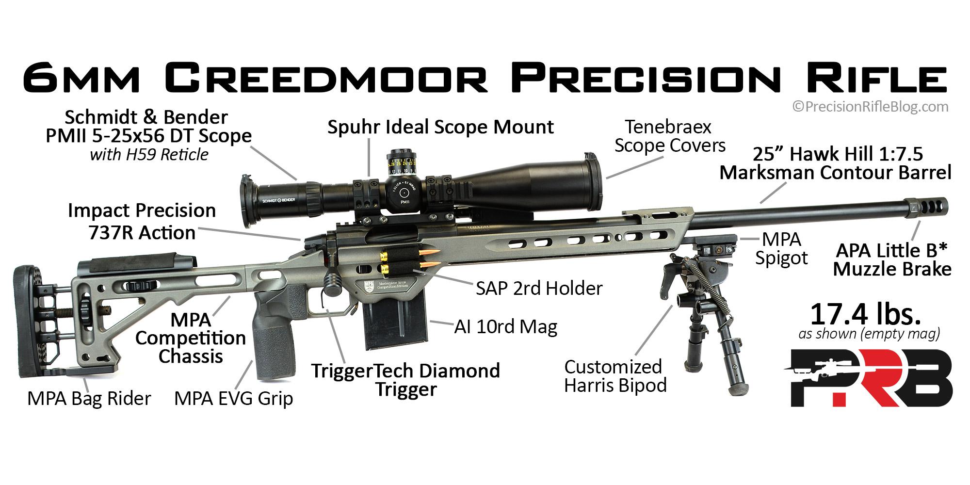 Custom Twin 6mm Match Rifles