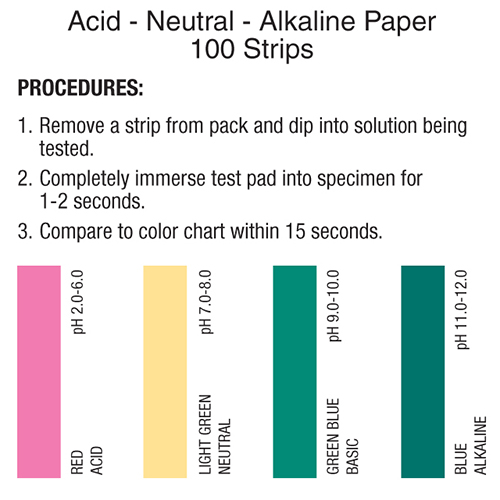 acid neutral alkaline paper, acid neutral alkaline color chart, pH test strips