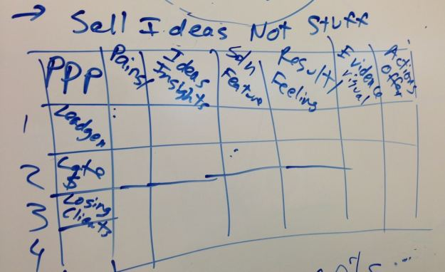 sell ideas not stuff matrix on whiteboard at clio