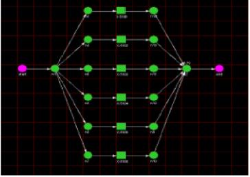 Figura 5. Diagrama de Bloques de Confiabilidad
