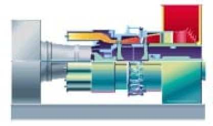 Fig 10. Turbina a Gas Tipo Industrial
