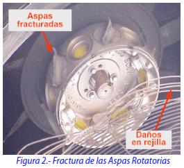 Figura 2.- Fractura de las Aspas Rotatorias