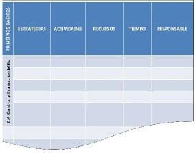 Figura N° 6: Plan de Acción. Fuente: Propia
