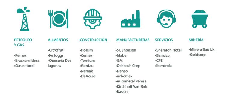 Empresas-CMC-2019