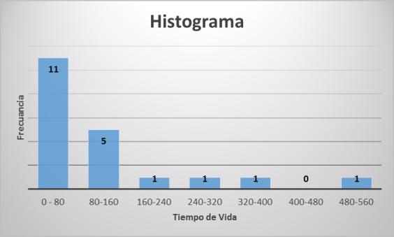 Figura No. 1