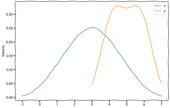 How to make hand-drawn style plots in Python 14