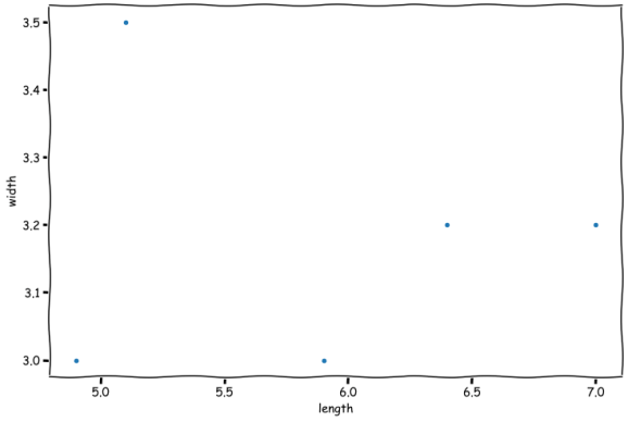How to make hand-drawn style plots in Python 12