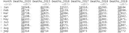 Excess Deaths during the 1st Wave of Covid-19 2