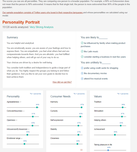 How to Analyze Personalities with IBM Watson 1