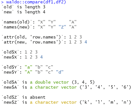 How to Compare Objects in R 1