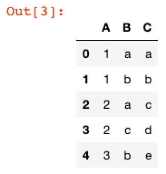 Copy Data and Paste into a Pandas DataFrame 2