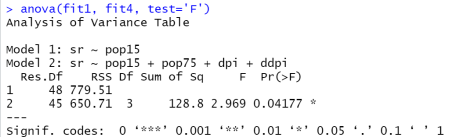 How to Compare Nested Models in R 6