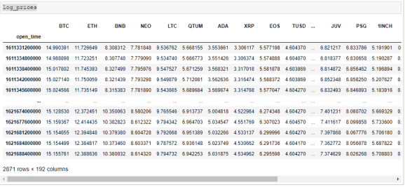 Cryptocurrency Trading Strategy by Detecting the Leaders and the Followers 1