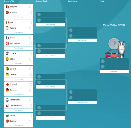 Who is going to Win the Euro 2020 1