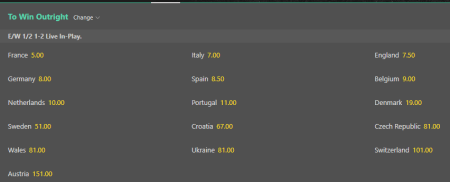 Who is going to Win the Euro 2020 3