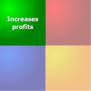 Benefits Increase Profits